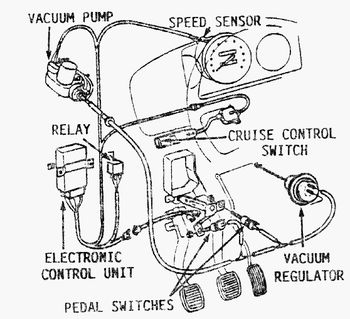 cruise control in 92 saabcentral forums Mercury 850 Wiring Diagram report this image